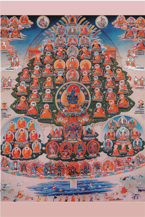 Karma Kagyu Lineage Tree with Labels (Downloadable Photo)
