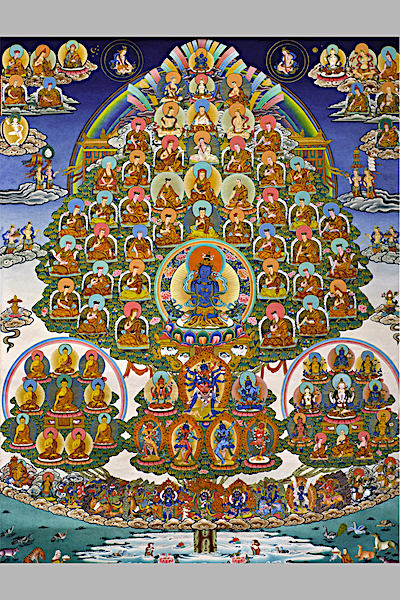 Karma Kagyu Lineage Tree with no labels (Photo)