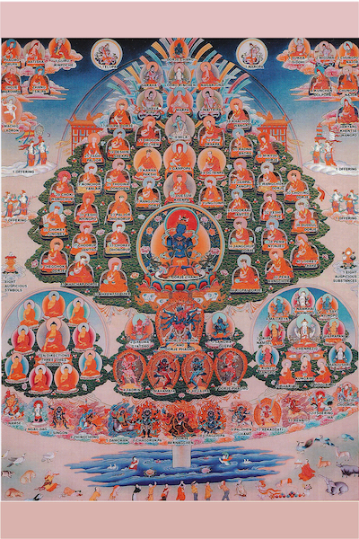 Karma Kagyu Lineage Tree with Labels (Photo)
